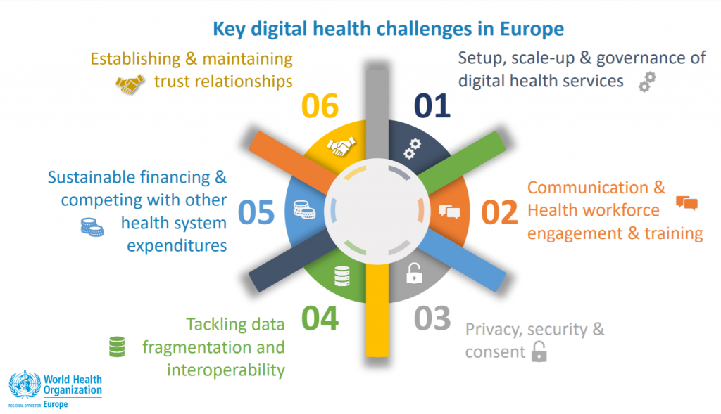 key-digital-health-challenges-in-europe