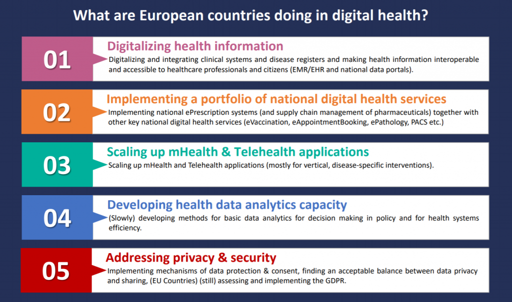 what-are-european-countries-doing-in-the-digital-health
