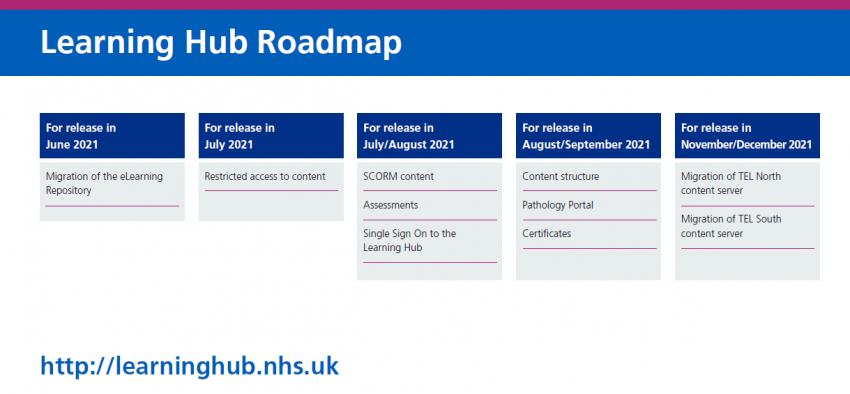 learning-hub-roadmap