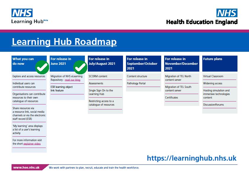 learning-hub-roadmap-july